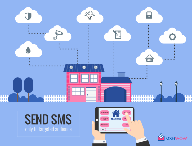 Leads-for-Real-Estate-Business-Through-SMS